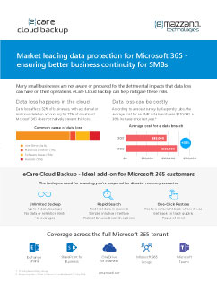 Ecare Cloud Backup Product Datasheet