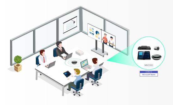 Working Remotely Yealink Microsoft Teams